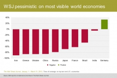 WSJ pessimistic on most visible world economies