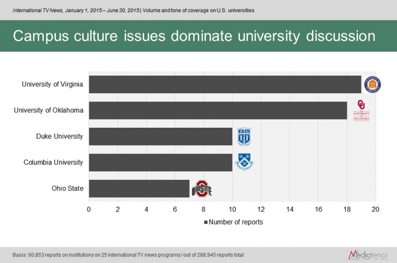 Campus culture issues dominate university discussion